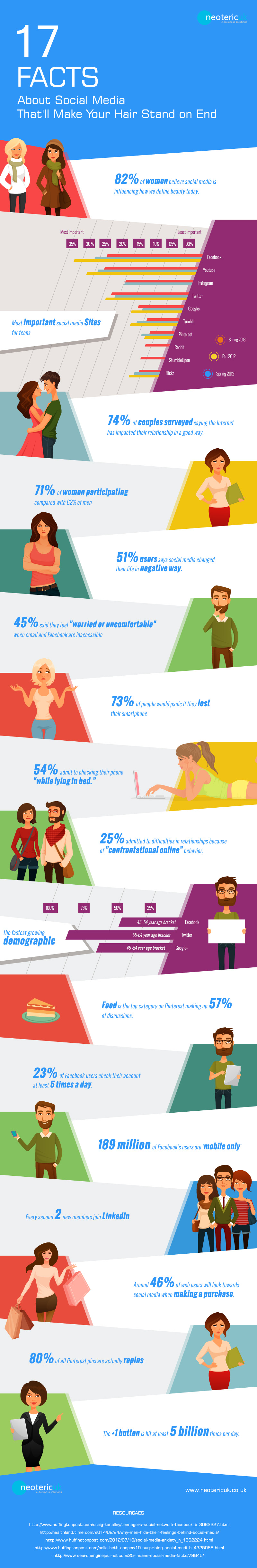 17-Facts-about-Social-Media-Thatll-Make-Your-Hair-Stand-on-End