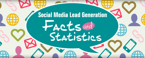 Social Media Lead Generation Facts and Statistics