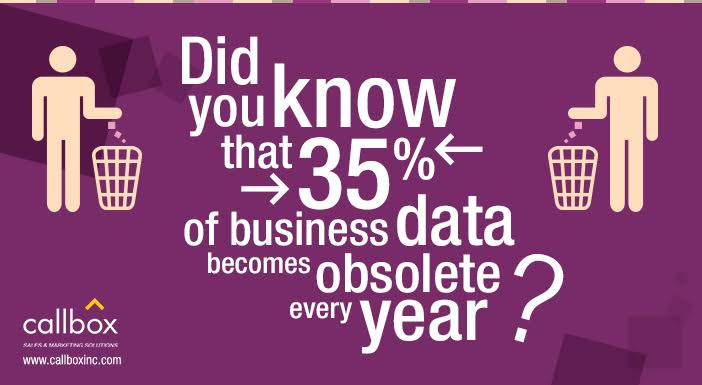 Did you know that 35 percent of business data becomes obsolete every year?