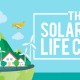The Solar Leads Life Cycle [INFOGRAPHIC]