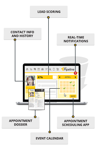 For Lead Generation and Follow up
