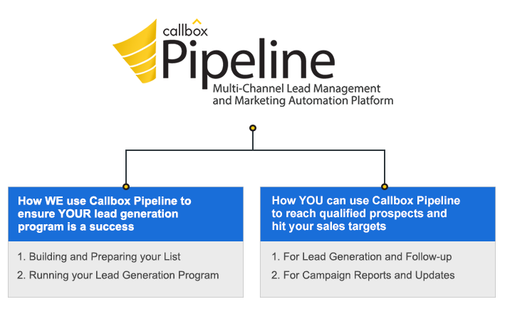 Callbox Pipeline - Two way platform that powers your outsourced lead generation program