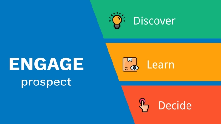 Engage Prospect - Discover, Learn & Decide