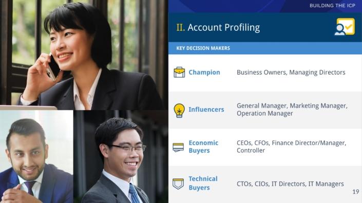 Account Profiling