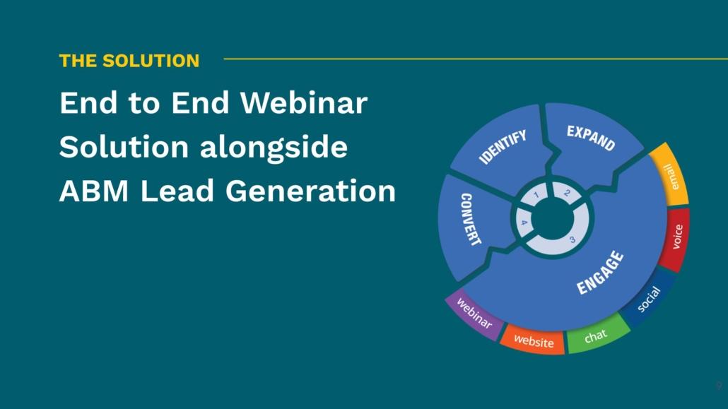 Case Study Solution - Webinars alongside Lead Generation