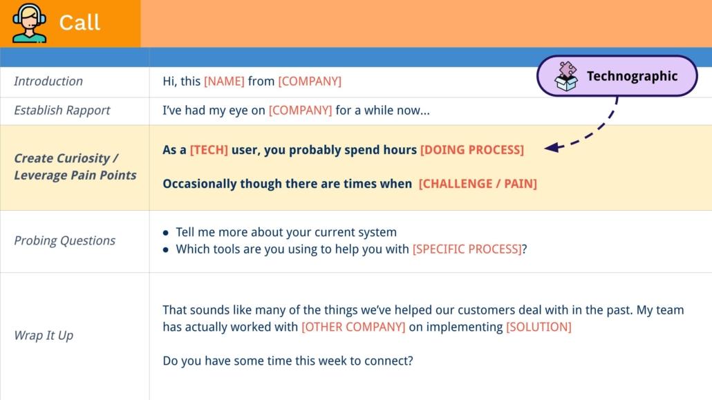 Smart Calling Dialogue Sample