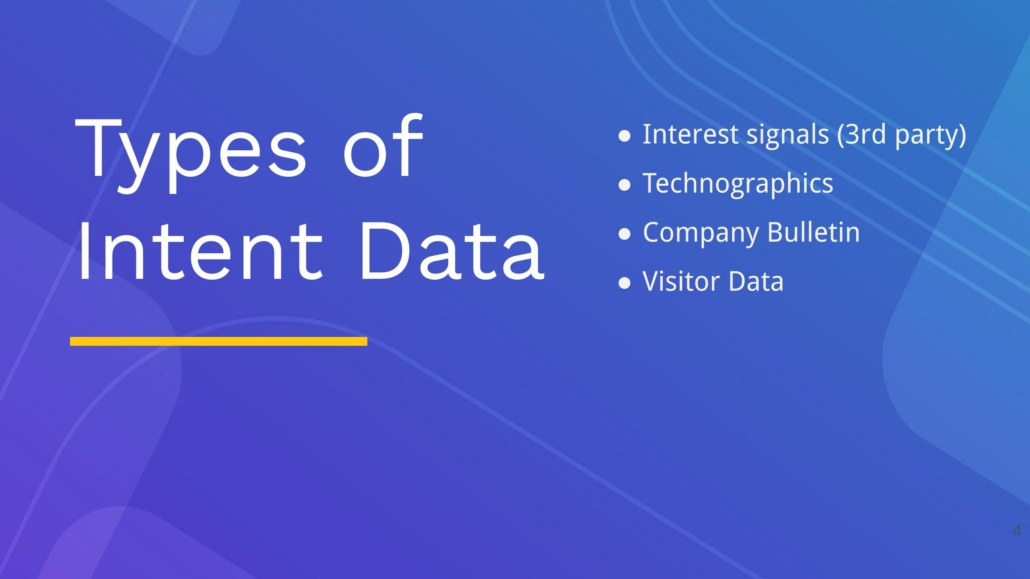 Types of Intent Data: 1) Interest signals, 2) Technographics, 3) Company Bulletin, 4) Visitor Data